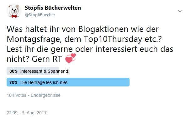 umfrage twitter blogaktionen